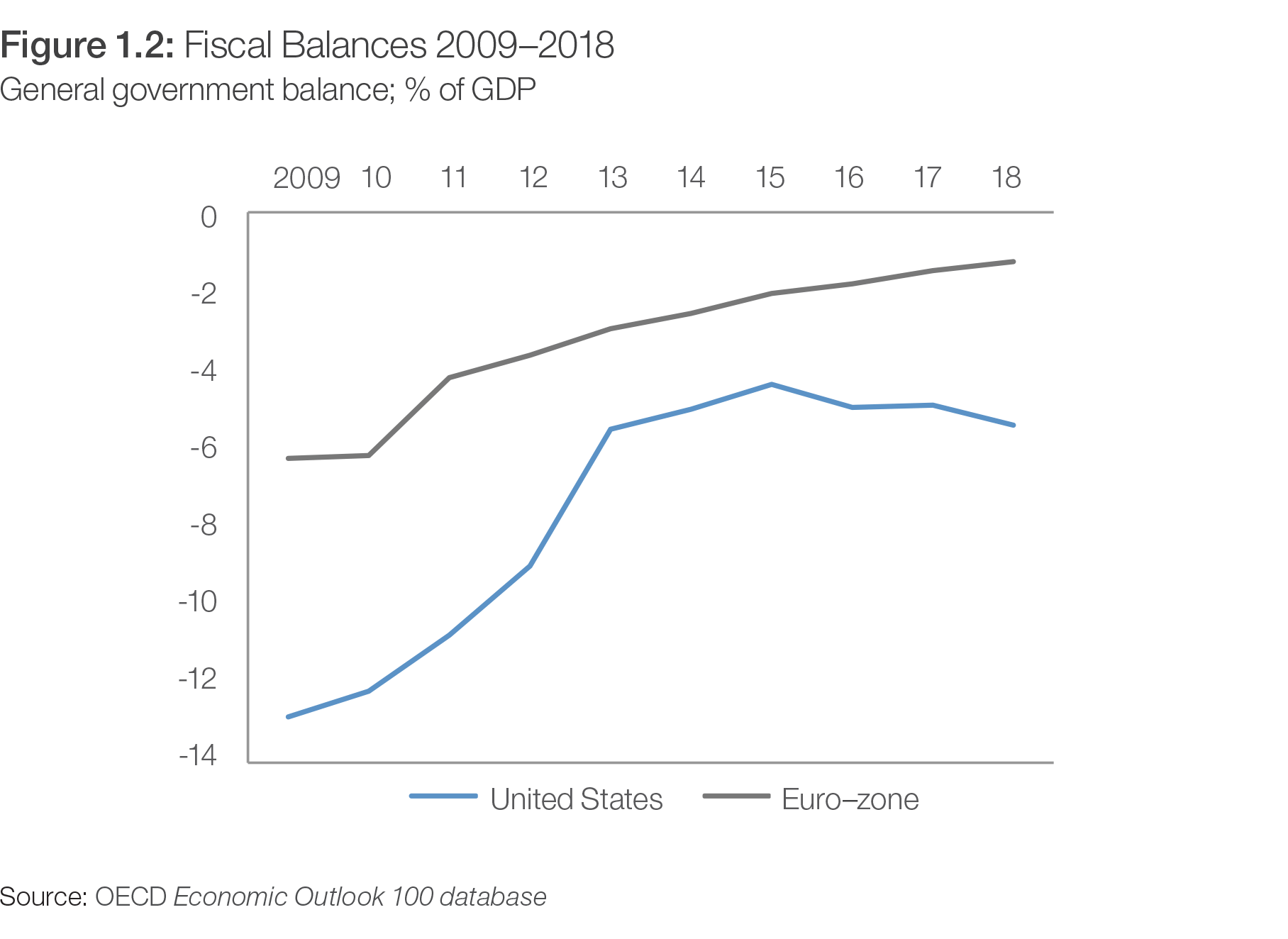 Of The Current Source Figure 18 Shows A Simple Example Global Risks Report 2017 Reports World Economic Forum Beyond Monetary Policy And Fiscal Stimulus Productivity Growth Has Also Been Slow To Recover From Crisis Structural Rates Unemployment Remain High